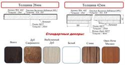 Столешница ДСП+пластик+кромка ПВХ 1200х800х26 - фото 5024